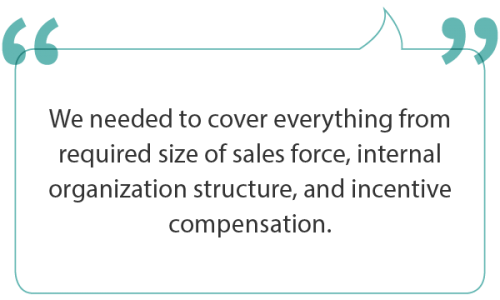 Assessing sales capacity quote