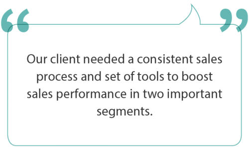 Consistent Sales process and high impact tools in hospitality