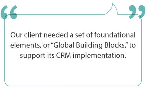 Global alignment to support SFDC delployment