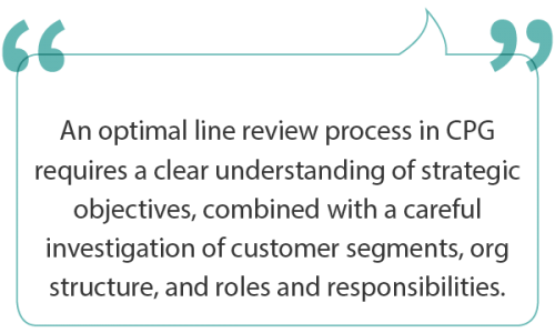 Optimizing the line review process for cpg